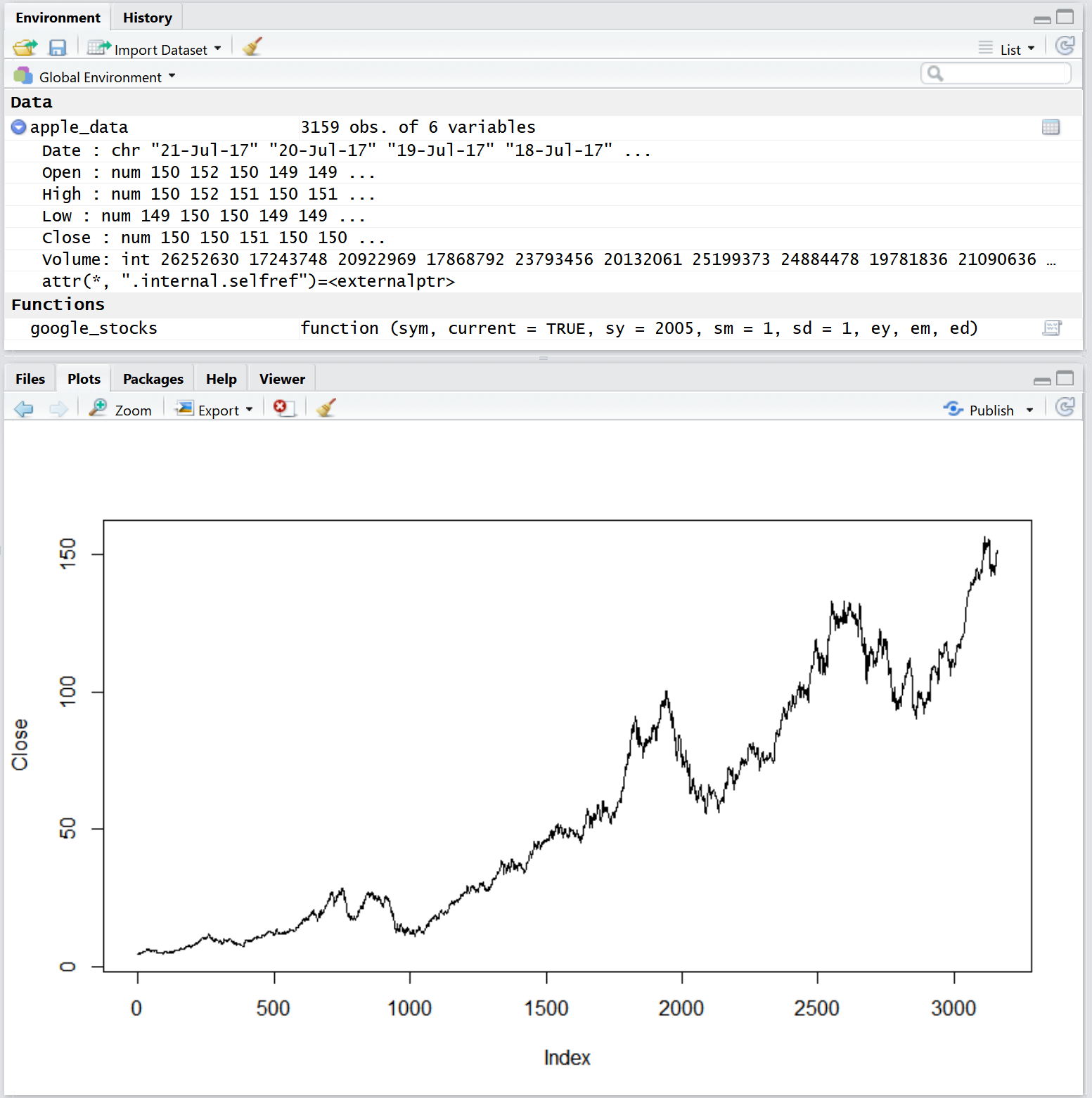 Download historical stock data with r and python chris conlan rstudio screenshot of results biocorpaavc Gallery